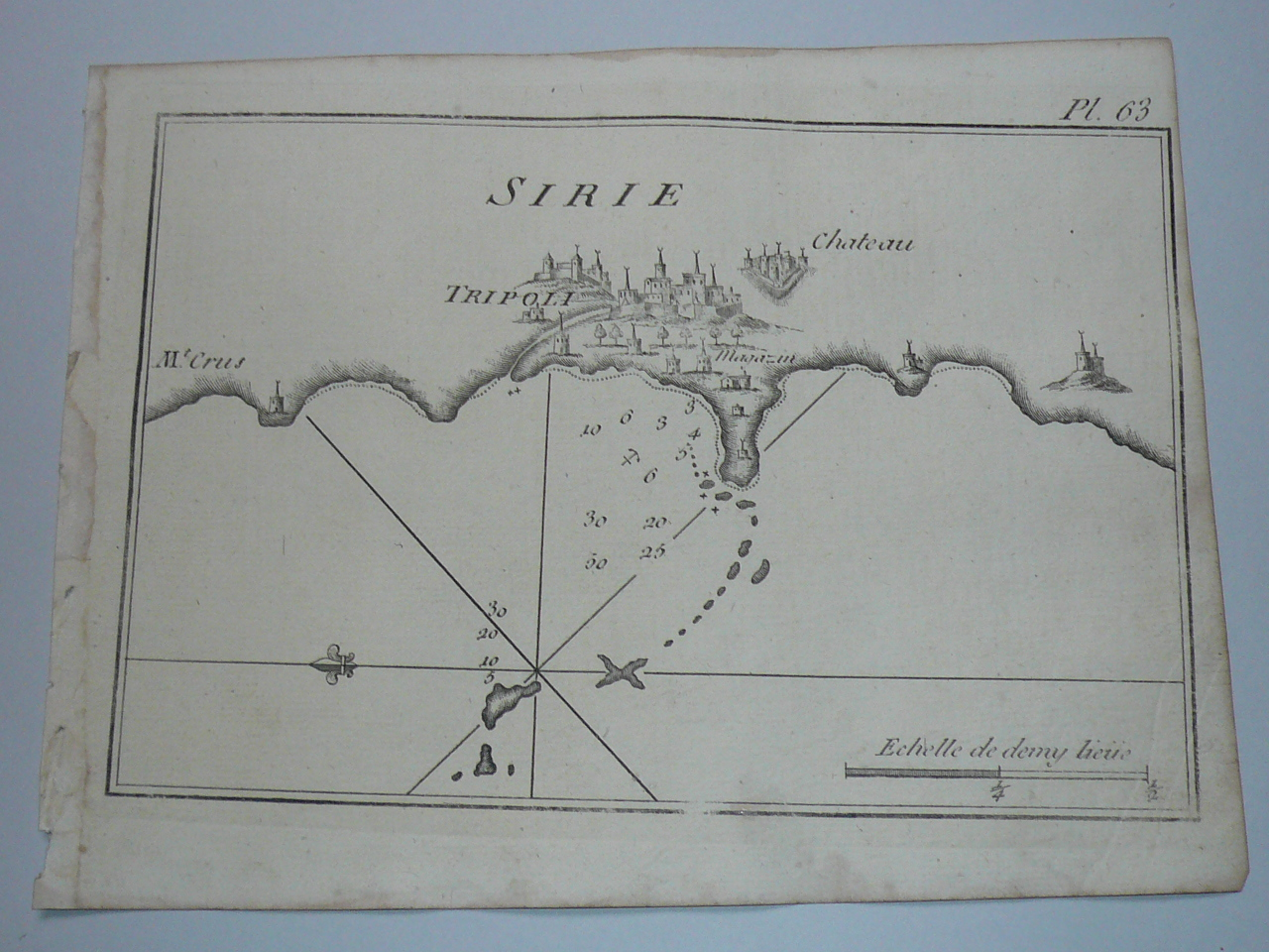 Tripoli,nautical map,anno 1795, Roux Josephe
